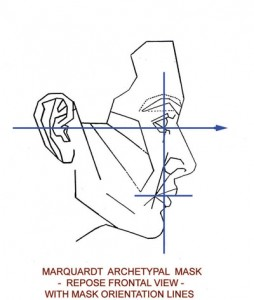Diagram: The Repose Lateral Mask Orientation Lines